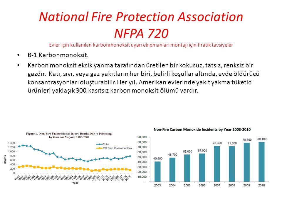 National Fire Protection Association NFPA 720 Evler için kullanılan karbonmonoksit uyarı ekipmanları montajı için Pratik tavsiyeler • B-1 Karbonmonoks