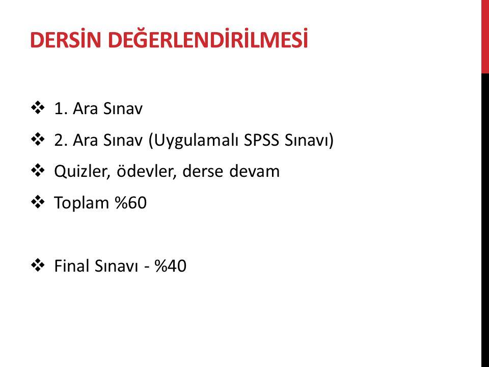 DERSİN DEĞERLENDİRİLMESİ  1. Ara Sınav  2.