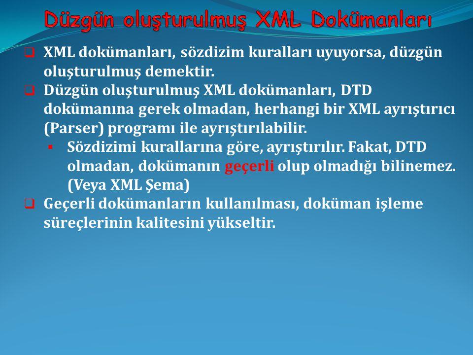  XML dokümanları, sözdizim kuralları uyuyorsa, düzgün oluşturulmuş demektir.  Düzgün oluşturulmuş XML dokümanları, DTD dokümanına gerek olmadan, her