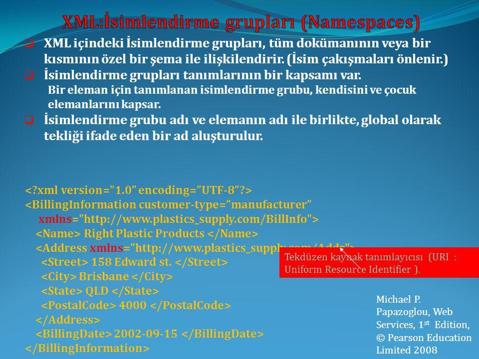 Michael P. Papazoglou, Web Services, 1 st Edition, © Pearson Education Limited 2008  XML içindeki İsimlendirme grupları, tüm dokümanının veya bir kıs