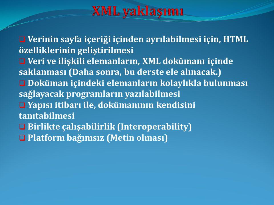  Verinin sayfa içeriği içinden ayrılabilmesi için, HTML özelliklerinin geliştirilmesi  Veri ve ilişkili elemanların, XML dokümanı içinde saklanması (Daha sonra, bu derste ele alınacak.)  Doküman içindeki elemanların kolaylıkla bulunması sağlayacak programların yazılabilmesi  Yapısı itibarı ile, dokümanının kendisini tanıtabilmesi  Birlikte çalışabilirlik (Interoperability)  Platform bağımsız (Metin olması)