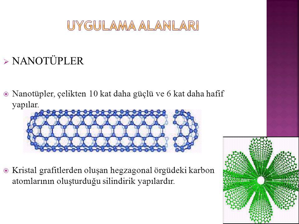  NANOTÜPLER  Nanotüpler, çelikten 10 kat daha güçlü ve 6 kat daha hafif yapılar.