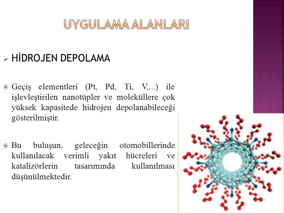  HİDROJEN DEPOLAMA  Geçiş elementleri (Pt, Pd, Ti, V,...) ile işlevleştirilen nanotüpler ve moleküllere çok yüksek kapasitede hidrojen depolanabileceği gösterilmiştir.
