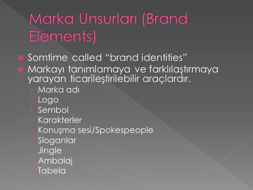 """ Somtime called """"brand identities""""  Markayı tanımlamaya ve farklılaştırmaya yarayan ticarileştirilebilir araçlardır. › Marka adı › Logo › Sembol › K"""