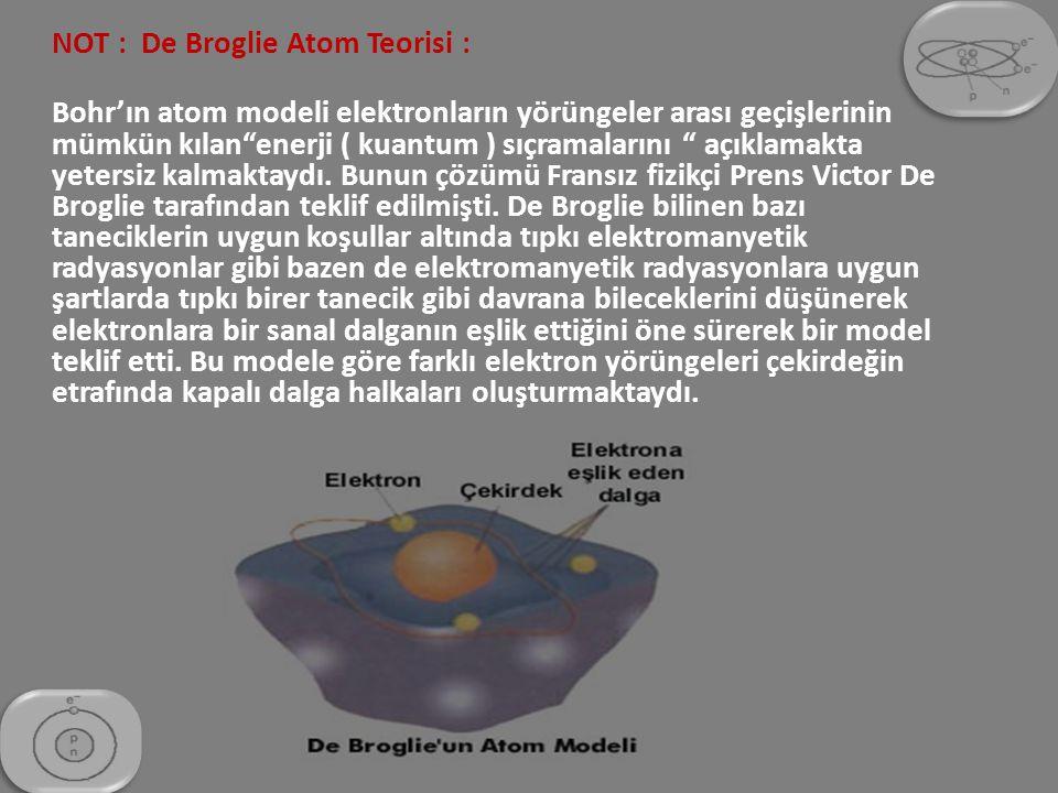 """NOT : De Broglie Atom Teorisi : Bohr'ın atom modeli elektronların yörüngeler arası geçişlerinin mümkün kılan""""enerji ( kuantum ) sıçramalarını """" açıkla"""