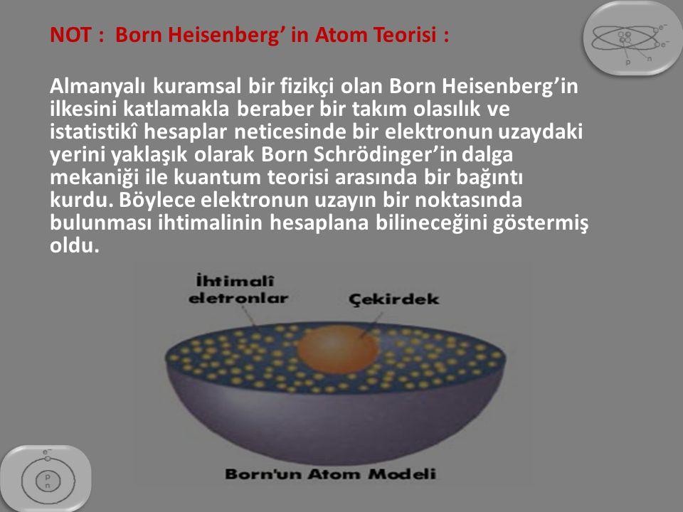NOT : Born Heisenberg' in Atom Teorisi : Almanyalı kuramsal bir fizikçi olan Born Heisenberg'in ilkesini katlamakla beraber bir takım olasılık ve ista