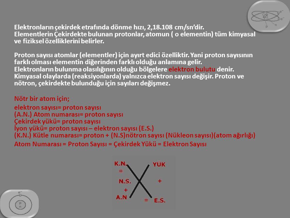 f) Modern Atom Teorisi : Günümüzde kullanılan atom modeli, modern atom teorisi sonucu ortaya konmuştur.