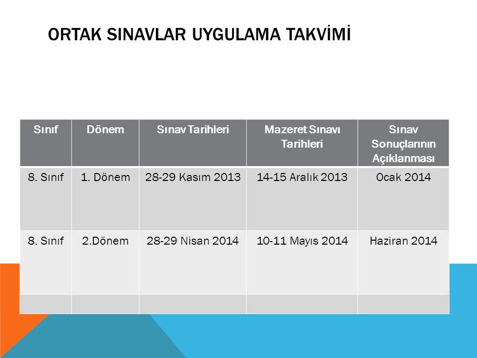 ORTAK SINAVLAR UYGULAMA TAKVİMİ SınıfDönemSınav TarihleriMazeret Sınavı Tarihleri Sınav Sonuçlarının Açıklanması 8.