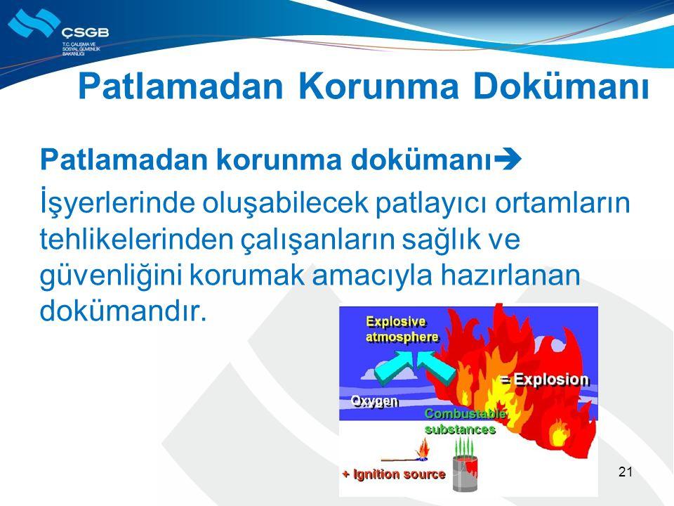 Patlamadan korunma dokümanı  İşyerlerinde oluşabilecek patlayıcı ortamların tehlikelerinden çalışanların sağlık ve güvenliğini korumak amacıyla hazır