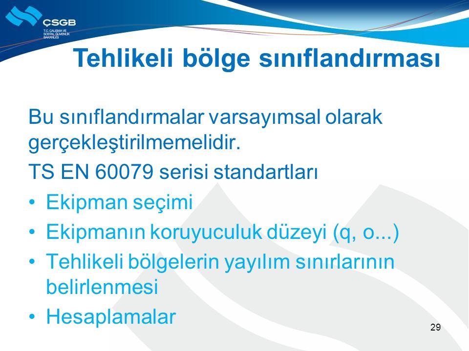 Bu sınıflandırmalar varsayımsal olarak gerçekleştirilmemelidir. TS EN 60079 serisi standartları •Ekipman seçimi •Ekipmanın koruyuculuk düzeyi (q, o...