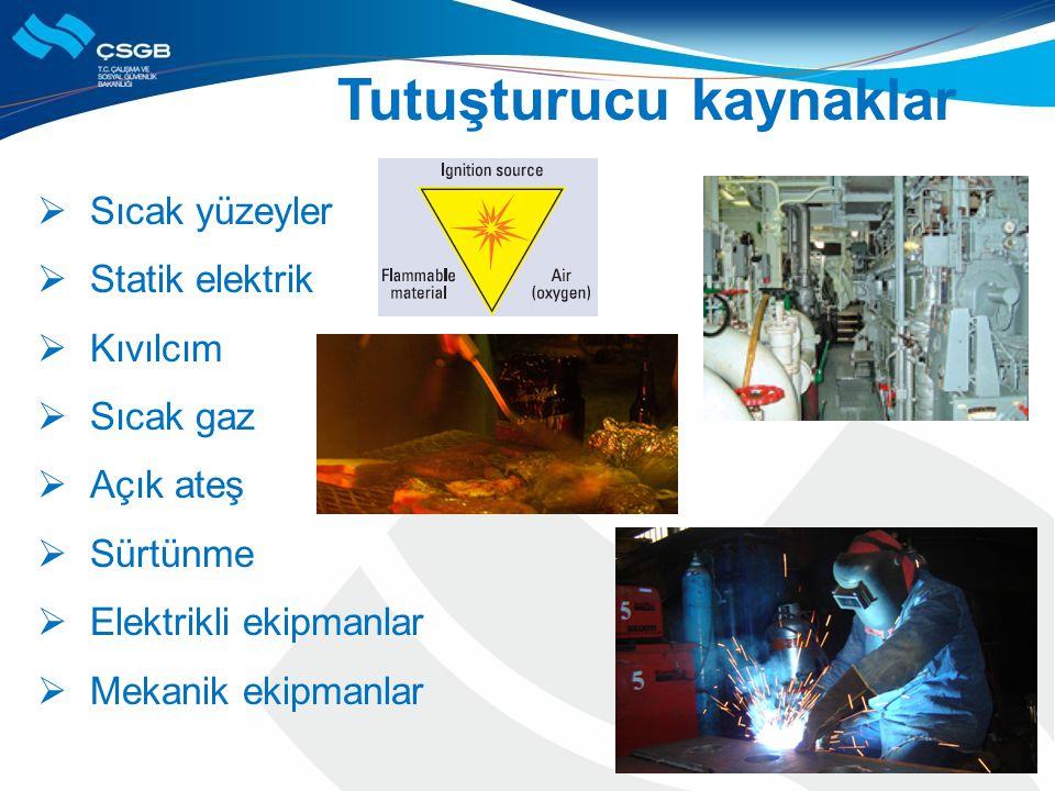  Sıcak yüzeyler  Statik elektrik  Kıvılcım  Sıcak gaz  Açık ateş  Sürtünme  Elektrikli ekipmanlar  Mekanik ekipmanlar 33 Tutuşturucu kaynaklar