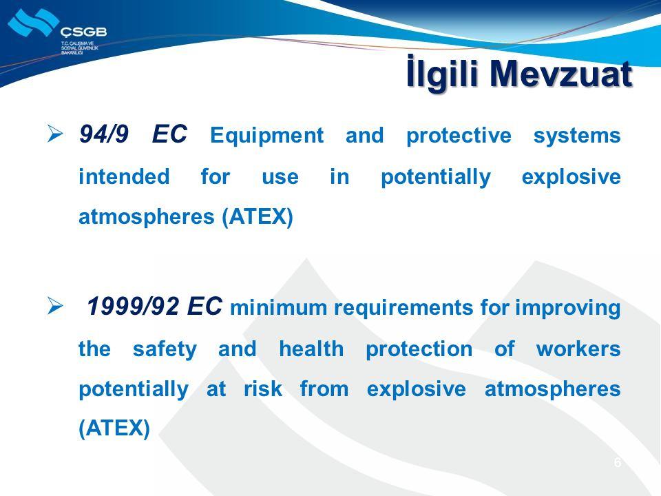  1999/92 EC minimum requirements for improving the safety and health protection of workers potentially at risk from explosive atmospheres (ATEX)  Çalışanların Patlayıcı Ortamların Tehlikelerinden Korunması Hakkında Yönetmelik 7 İlgili Ulusal Mevzuat