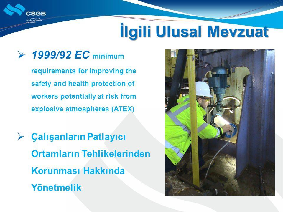 Çalışanların eğitimi İşveren, patlayıcı ortam oluşabilen yerlerde çalışanlara, patlamadan korunma konusunda yeterli ve uygun eğitimi sağlar.