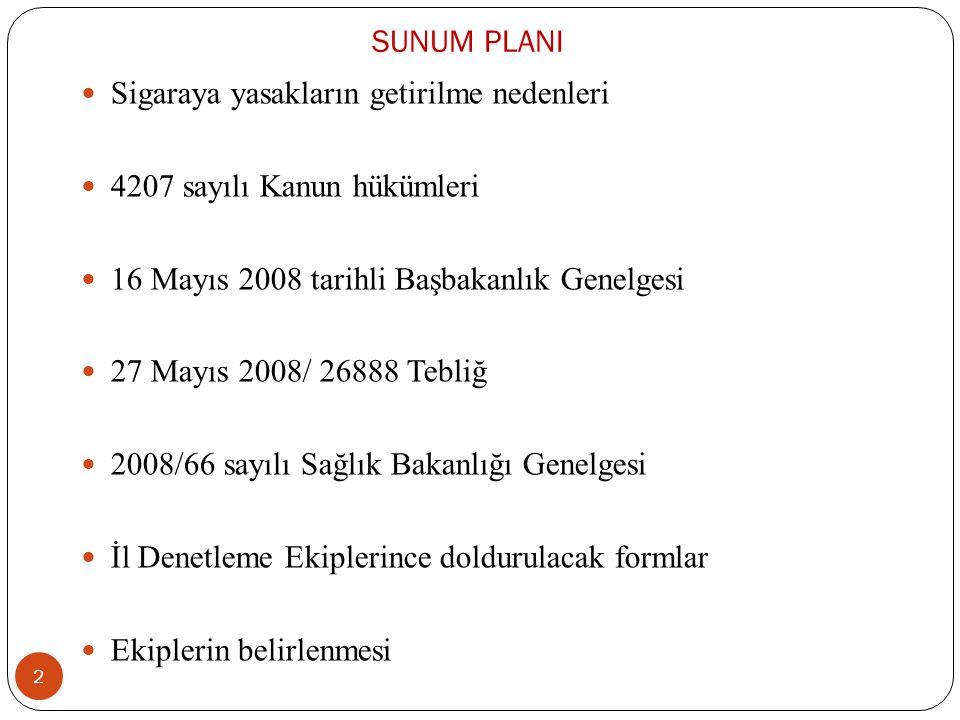 SUNUM PLANI  Sigaraya yasakların getirilme nedenleri  4207 sayılı Kanun hükümleri  16 Mayıs 2008 tarihli Başbakanlık Genelgesi  27 Mayıs 2008/ 268