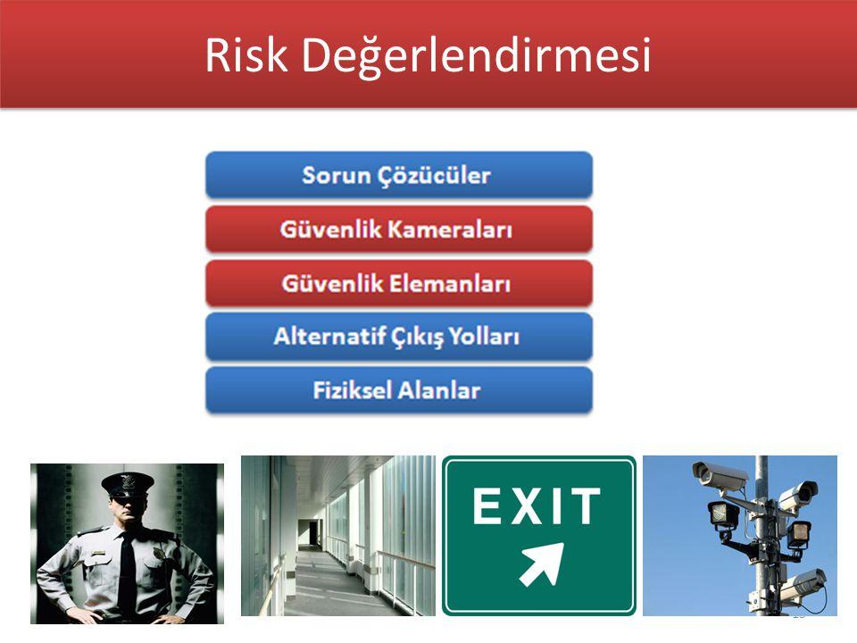 15 Risk Değerlendirmesi