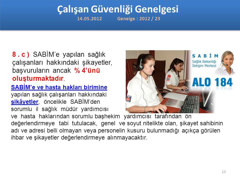 23 8. c ) SABİM'e yapılan sağlık çalışanları hakkındaki şikayetler, başvuruların ancak % 4'ünü oluşturmaktadır. Çalışan Güvenliği Genelgesi 14.05.2012