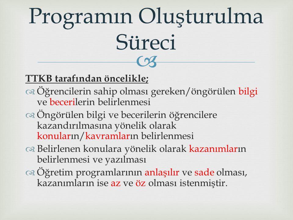  TTKB tarafından öncelikle;  Öğrencilerin sahip olması gereken/öngörülen bilgi ve becerilerin belirlenmesi  Öngörülen bilgi ve becerilerin öğrencil