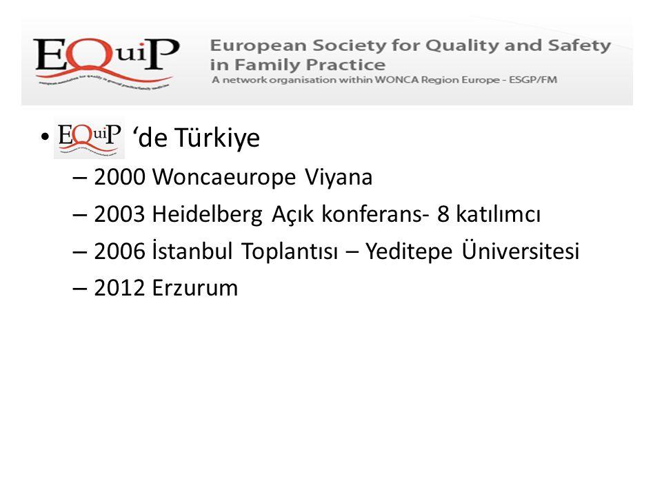 • 'de Türkiye – 2000 Woncaeurope Viyana – 2003 Heidelberg Açık konferans- 8 katılımcı – 2006 İstanbul Toplantısı – Yeditepe Üniversitesi – 2012 Erzuru
