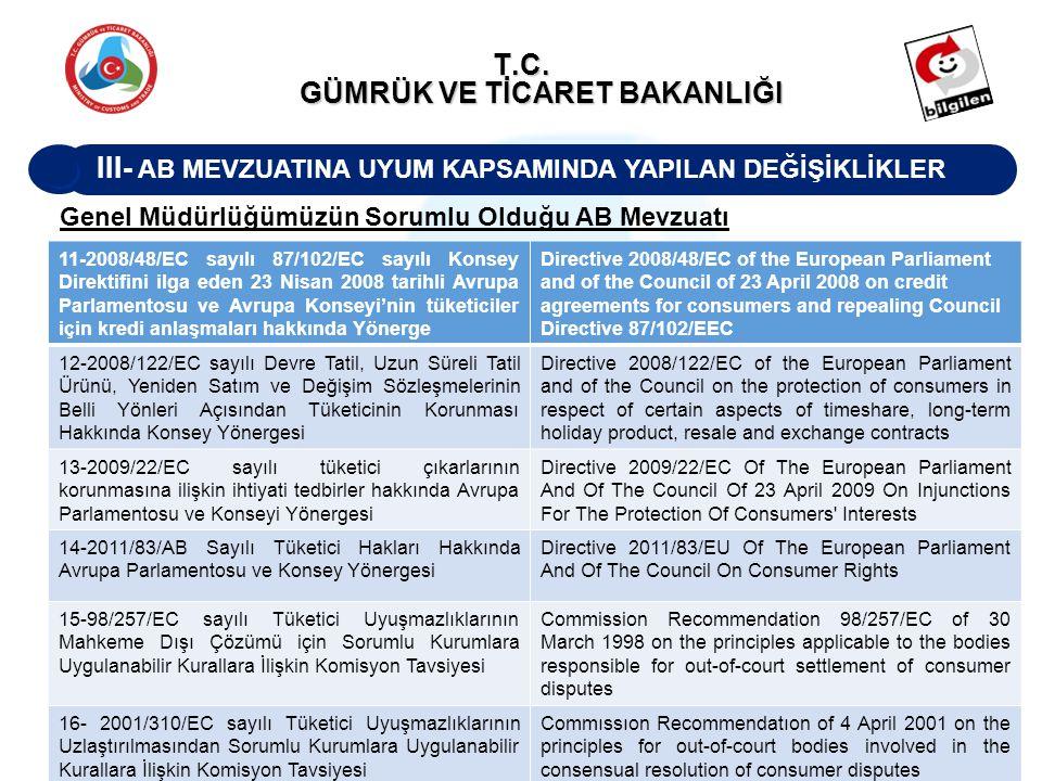 III- AB MEVZUATINA UYUM KAPSAMINDA YAPILAN DEĞİŞİKLİKLER T.C. GÜMRÜK VE TİCARET BAKANLIĞI 11-2008/48/EC sayılı 87/102/EC sayılı Konsey Direktifini ilg
