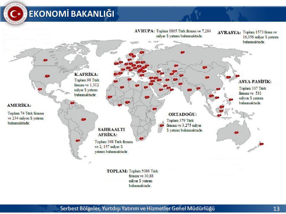 13 EKONOMİ BAKANLIĞI Serbest Bölgeler, Yurtdışı Yatırım ve Hizmetler Genel Müdürlüğü