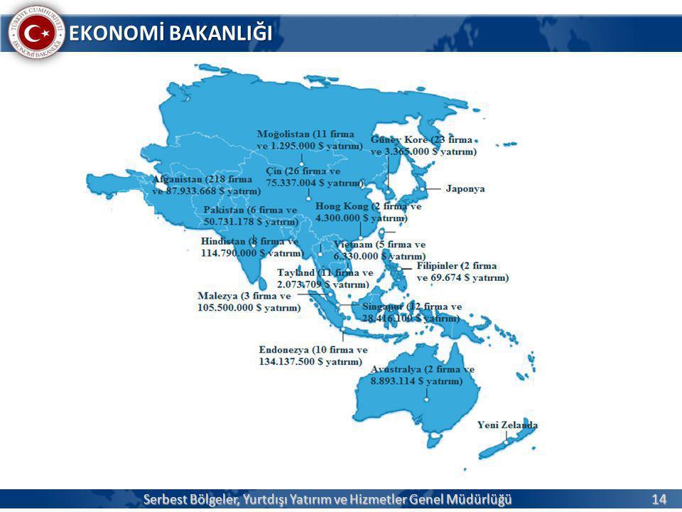 14 EKONOMİ BAKANLIĞI Serbest Bölgeler, Yurtdışı Yatırım ve Hizmetler Genel Müdürlüğü