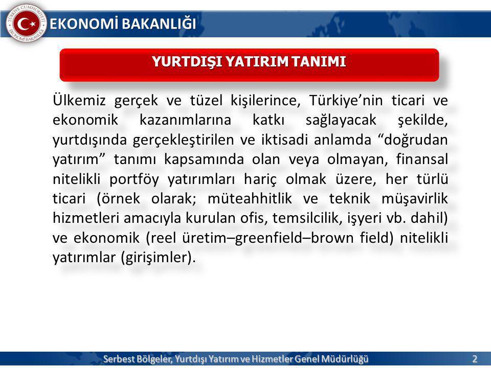 2 EKONOMİ BAKANLIĞI Serbest Bölgeler, Yurtdışı Yatırım ve Hizmetler Genel Müdürlüğü Ülkemiz gerçek ve tüzel kişilerince, Türkiye'nin ticari ve ekonomik kazanımlarına katkı sağlayacak şekilde, yurtdışında gerçekleştirilen ve iktisadi anlamda doğrudan yatırım tanımı kapsamında olan veya olmayan, finansal nitelikli portföy yatırımları hariç olmak üzere, her türlü ticari (örnek olarak; müteahhitlik ve teknik müşavirlik hizmetleri amacıyla kurulan ofis, temsilcilik, işyeri vb.