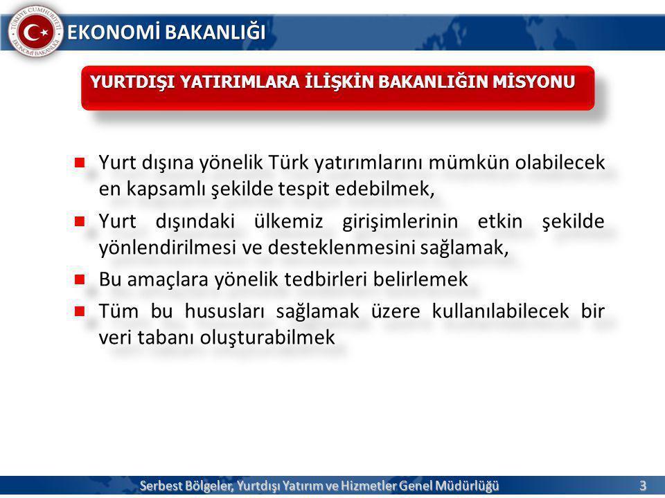 3 EKONOMİ BAKANLIĞI Serbest Bölgeler, Yurtdışı Yatırım ve Hizmetler Genel Müdürlüğü  Yurt dışına yönelik Türk yatırımlarını mümkün olabilecek en kapsamlı şekilde tespit edebilmek,  Yurt dışındaki ülkemiz girişimlerinin etkin şekilde yönlendirilmesi ve desteklenmesini sağlamak,  Bu amaçlara yönelik tedbirleri belirlemek  Tüm bu hususları sağlamak üzere kullanılabilecek bir veri tabanı oluşturabilmek  Yurt dışına yönelik Türk yatırımlarını mümkün olabilecek en kapsamlı şekilde tespit edebilmek,  Yurt dışındaki ülkemiz girişimlerinin etkin şekilde yönlendirilmesi ve desteklenmesini sağlamak,  Bu amaçlara yönelik tedbirleri belirlemek  Tüm bu hususları sağlamak üzere kullanılabilecek bir veri tabanı oluşturabilmek YURTDIŞI YATIRIMLARA İLİŞKİN BAKANLIĞIN MİSYONU