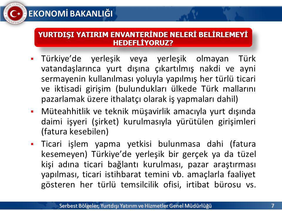 7 EKONOMİ BAKANLIĞI  Türkiye'de yerleşik veya yerleşik olmayan Türk vatandaşlarınca yurt dışına çıkartılmış nakdi ve ayni sermayenin kullanılması yoluyla yapılmış her türlü ticari ve iktisadi girişim (bulundukları ülkede Türk mallarını pazarlamak üzere ithalatçı olarak iş yapmaları dahil)  Müteahhitlik ve teknik müşavirlik amacıyla yurt dışında daimi işyeri (şirket) kurulmasıyla yürütülen girişimleri (fatura kesebilen)  Ticari işlem yapma yetkisi bulunmasa dahi (fatura kesemeyen) Türkiye'de yerleşik bir gerçek ya da tüzel kişi adına ticari bağlantı kurulması, pazar araştırması yapılması, ticari istihbarat temini vb.