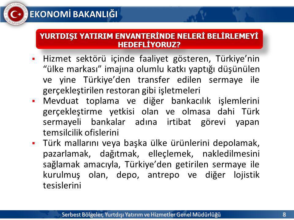8 EKONOMİ BAKANLIĞI  Hizmet sektörü içinde faaliyet gösteren, Türkiye'nin ülke markası imajına olumlu katkı yaptığı düşünülen ve yine Türkiye'den transfer edilen sermaye ile gerçekleştirilen restoran gibi işletmeleri  Mevduat toplama ve diğer bankacılık işlemlerini gerçekleştirme yetkisi olan ve olmasa dahi Türk sermayeli bankalar adına irtibat görevi yapan temsilcilik ofislerini  Türk mallarını veya başka ülke ürünlerini depolamak, pazarlamak, dağıtmak, elleçlemek, nakledilmesini sağlamak amacıyla, Türkiye'den getirilen sermaye ile kurulmuş olan, depo, antrepo ve diğer lojistik tesislerini Serbest Bölgeler, Yurtdışı Yatırım ve Hizmetler Genel Müdürlüğü YURTDIŞI YATIRIM ENVANTERİNDE NELERİ BELİRLEMEYİ HEDEFLİYORUZ?