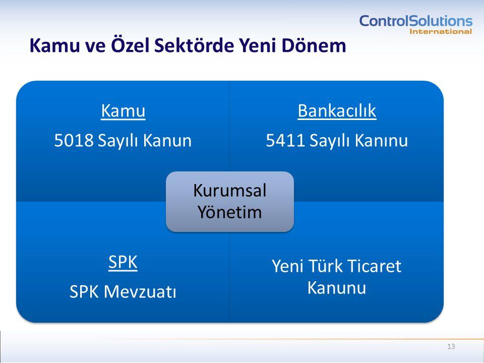 Kamu ve Özel Sektörde Yeni Dönem 13 Kamu 5018 Sayılı Kanun Bankacılık 5411 Sayılı Kanınu SPK SPK Mevzuatı Yeni Türk Ticaret Kanunu Kurumsal Yönetim