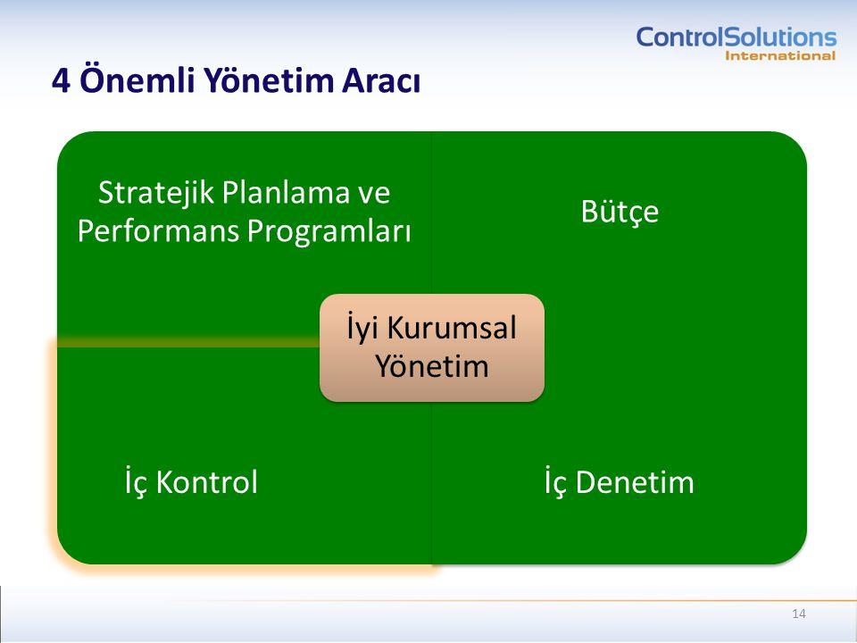 4 Önemli Yönetim Aracı 14 Stratejik Planlama ve Performans Programları Bütçe İç Kontrolİç Denetim İyi Kurumsal Yönetim