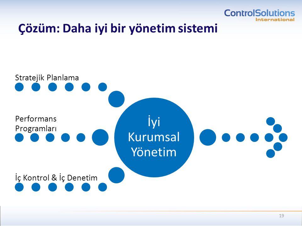 Çözüm: Daha iyi bir yönetim sistemi İyi Kurumsal Yönetim Stratejik Planlama Performans Programları İç Kontrol & İç Denetim 19