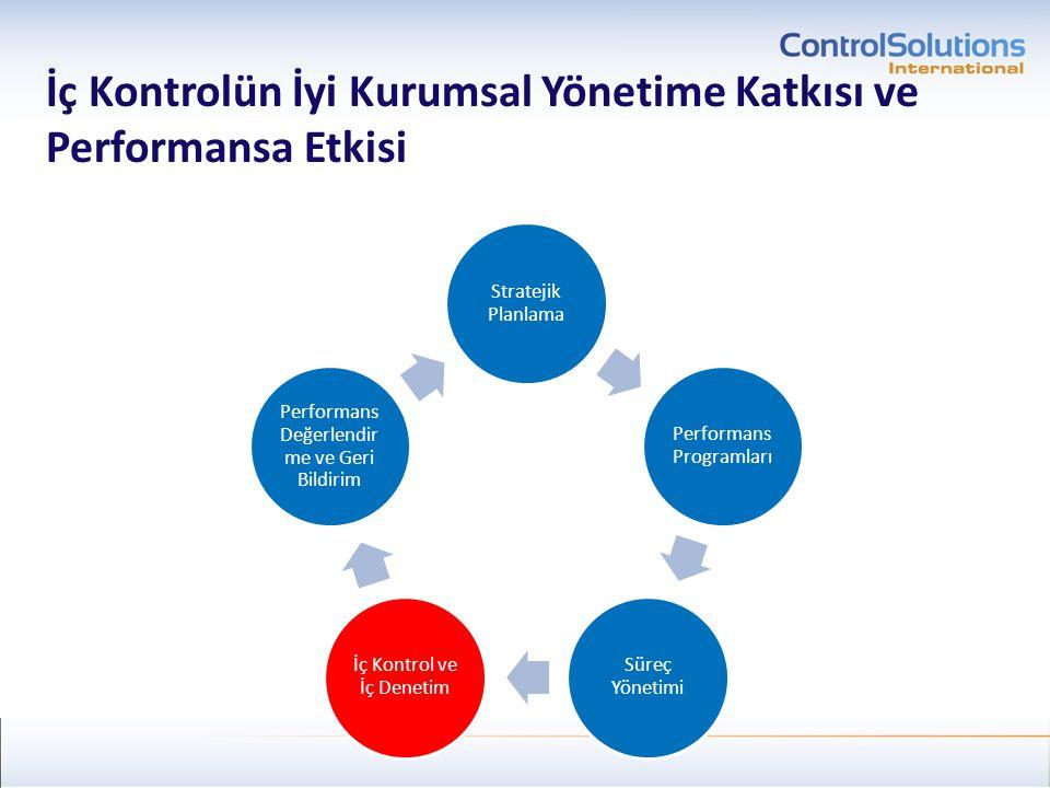 İç Kontrolün İyi Kurumsal Yönetime Katkısı ve Performansa Etkisi Stratejik Planlama Performans Programları Süreç Yönetimi İç Kontrol ve İç Denetim Per