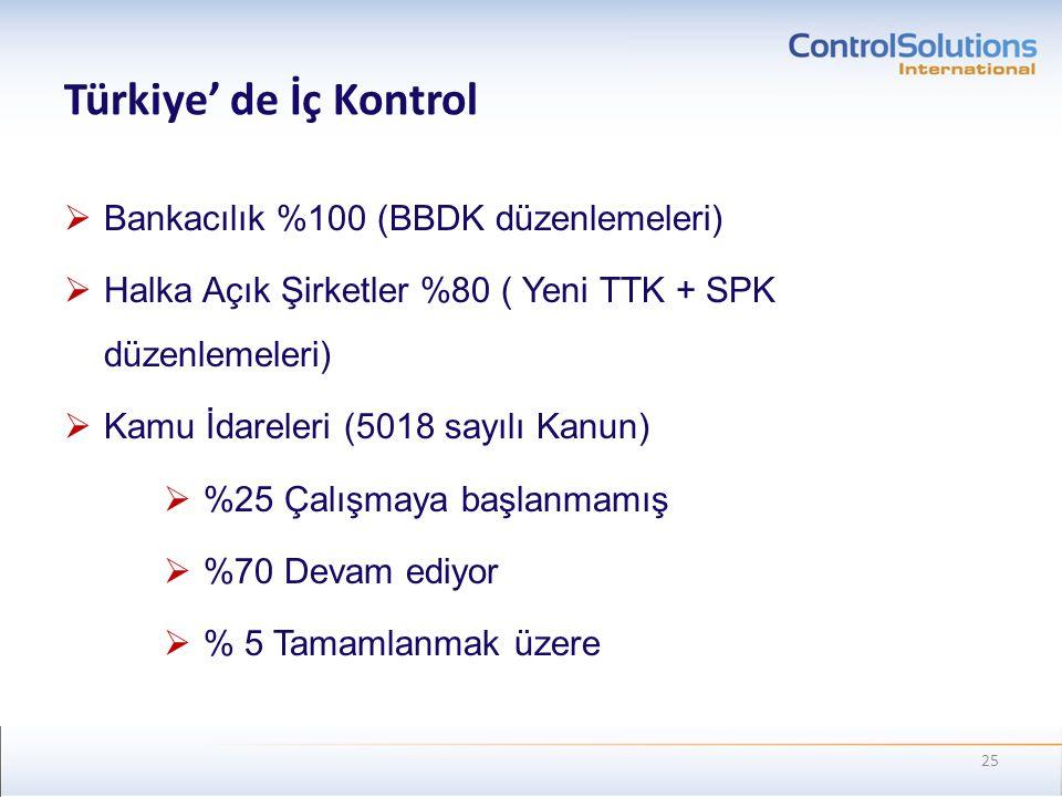 Türkiye' de İç Kontrol  Bankacılık %100 (BBDK düzenlemeleri)  Halka Açık Şirketler %80 ( Yeni TTK + SPK düzenlemeleri)  Kamu İdareleri (5018 sayılı
