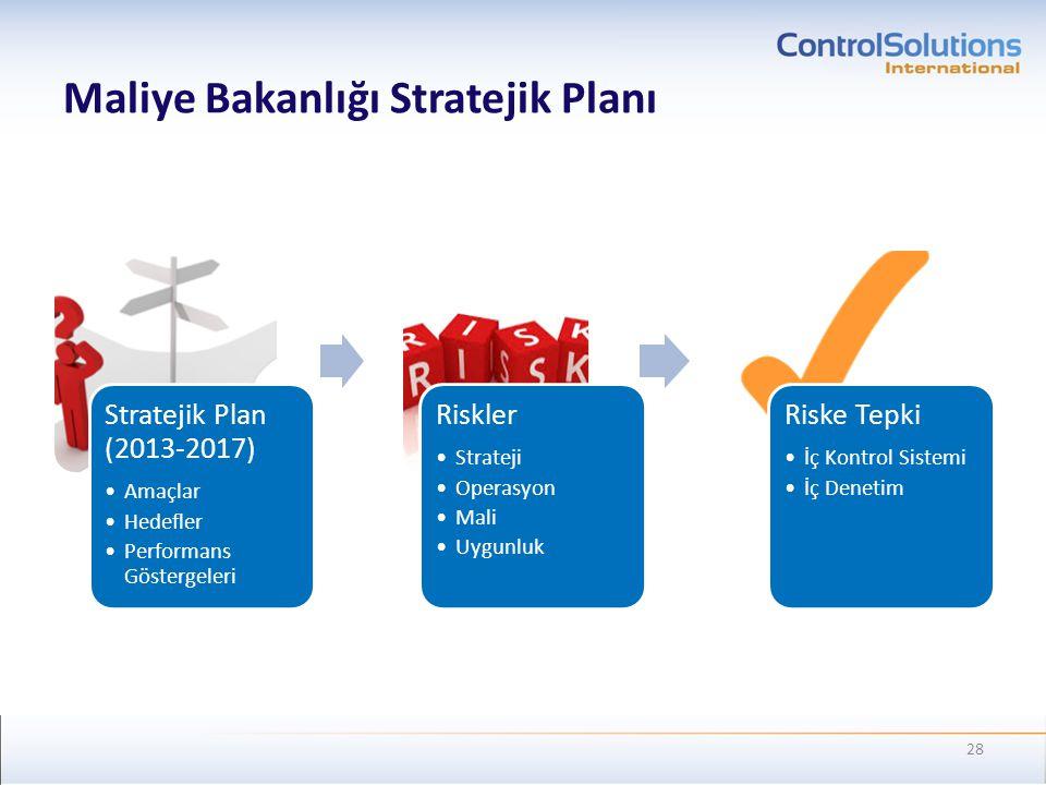 Maliye Bakanlığı Stratejik Planı Stratejik Plan (2013-2017) •Amaçlar •Hedefler •Performans Göstergeleri Riskler •Strateji •Operasyon •Mali •Uygunluk R