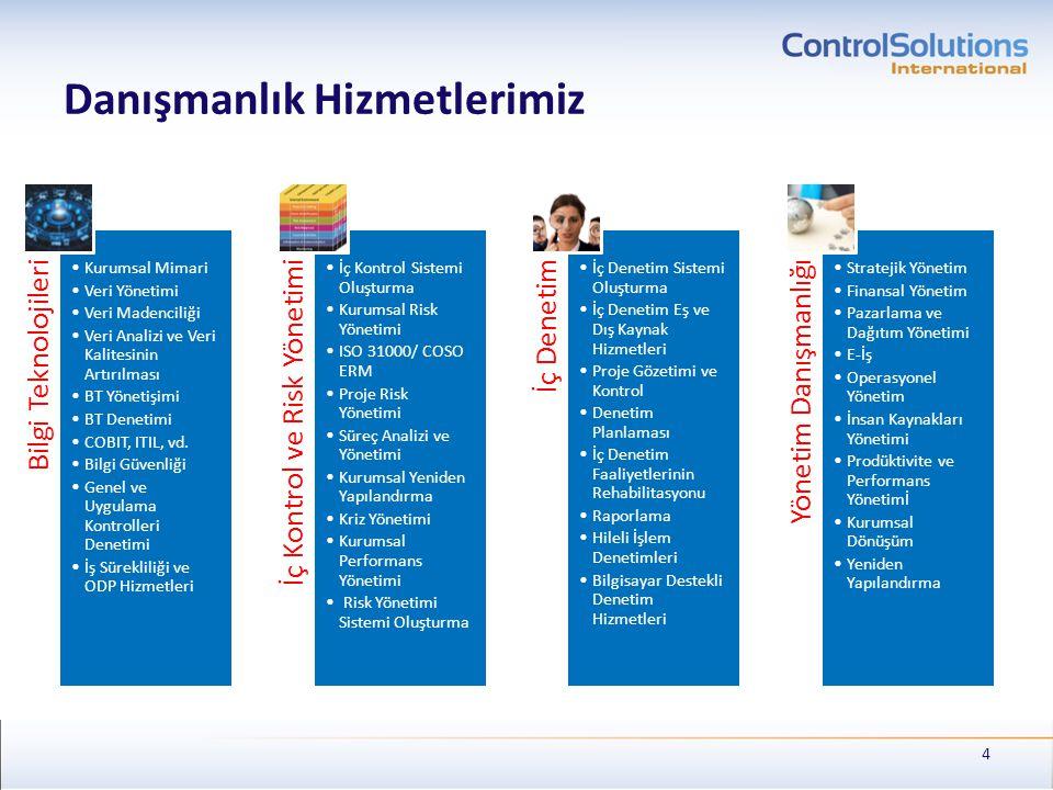 Türkiye' de İç Kontrol  Bankacılık %100 (BBDK düzenlemeleri)  Halka Açık Şirketler %80 ( Yeni TTK + SPK düzenlemeleri)  Kamu İdareleri (5018 sayılı Kanun)  %25 Çalışmaya başlanmamış  %70 Devam ediyor  % 5 Tamamlanmak üzere 25