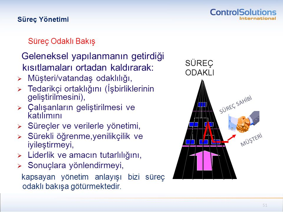 Süreç Odaklı Bakış 51 Geleneksel yapılanmanın getirdiği kısıtlamaları ortadan kaldırarak:  Müşteri/vatandaş odaklılığı,  Tedarikçi ortaklığını (İşbi