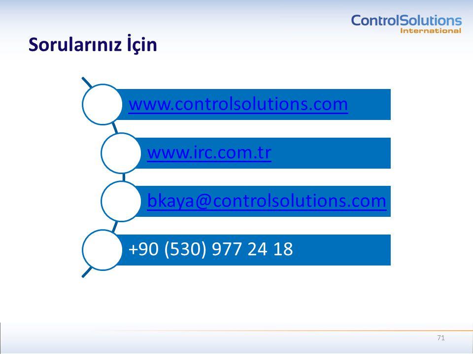 Sorularınız İçin 71 www.controlsolutions.com www.irc.com.tr bkaya@controlsolutions.com +90 (530) 977 24 18