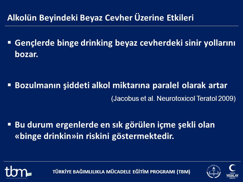 Alkolün Beyindeki Beyaz Cevher Üzerine Etkileri TÜRKİYE BAĞIMLILIKLA MÜCADELE EĞİTİM PROGRAMI (TBM)  Gençlerde binge drinking beyaz cevherdeki sinir
