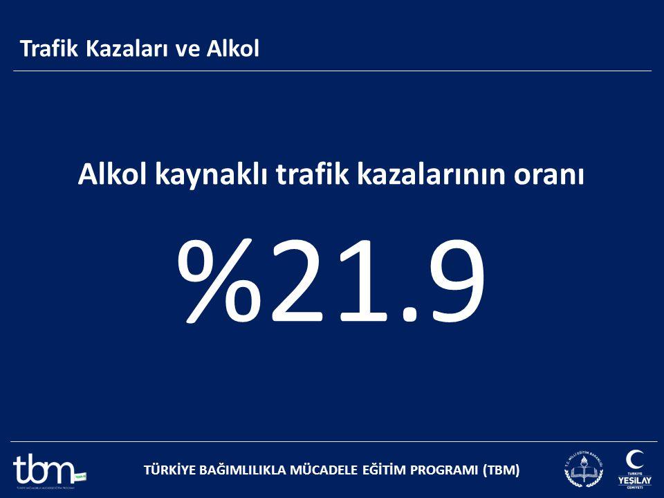 Trafik Kazaları ve Alkol TÜRKİYE BAĞIMLILIKLA MÜCADELE EĞİTİM PROGRAMI (TBM) Alkol kaynaklı trafik kazalarının oranı %21.9