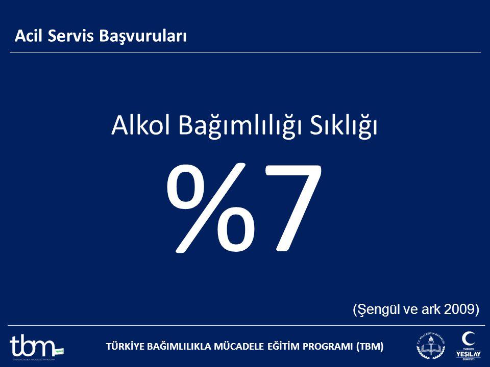 Acil Servis Başvuruları TÜRKİYE BAĞIMLILIKLA MÜCADELE EĞİTİM PROGRAMI (TBM) Alkol Bağımlılığı Sıklığı %7 (Şengül ve ark 2009)
