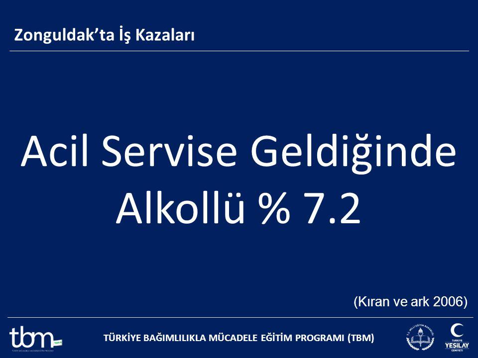 Zonguldak'ta İş Kazaları TÜRKİYE BAĞIMLILIKLA MÜCADELE EĞİTİM PROGRAMI (TBM) Acil Servise Geldiğinde Alkollü % 7.2 (Kıran ve ark 2006)