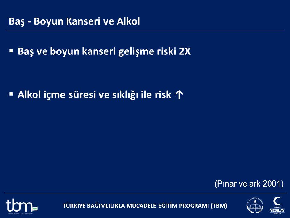 Baş - Boyun Kanseri ve Alkol TÜRKİYE BAĞIMLILIKLA MÜCADELE EĞİTİM PROGRAMI (TBM) (Pınar ve ark 2001)  Baş ve boyun kanseri gelişme riski 2X  Alkol i