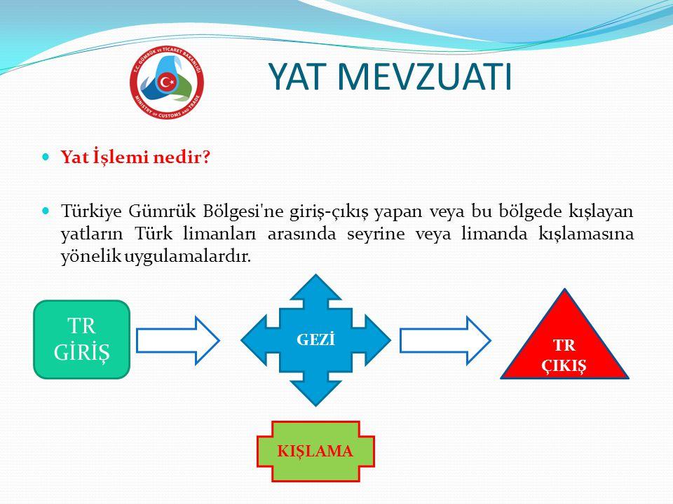 YAT MEVZUATI  Yat İşlemi nedir?  Türkiye Gümrük Bölgesi'ne giriş-çıkış yapan veya bu bölgede kışlayan yatların Türk limanları arasında seyrine veya