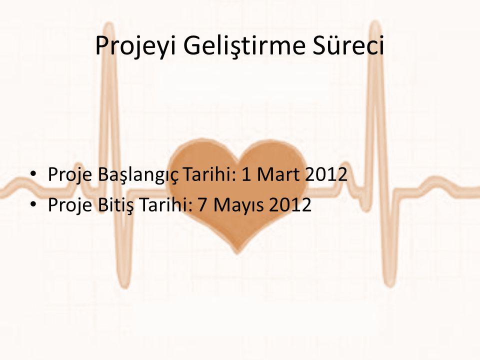 Projeyi Geliştirme Süreci • Proje Başlangıç Tarihi: 1 Mart 2012 • Proje Bitiş Tarihi: 7 Mayıs 2012