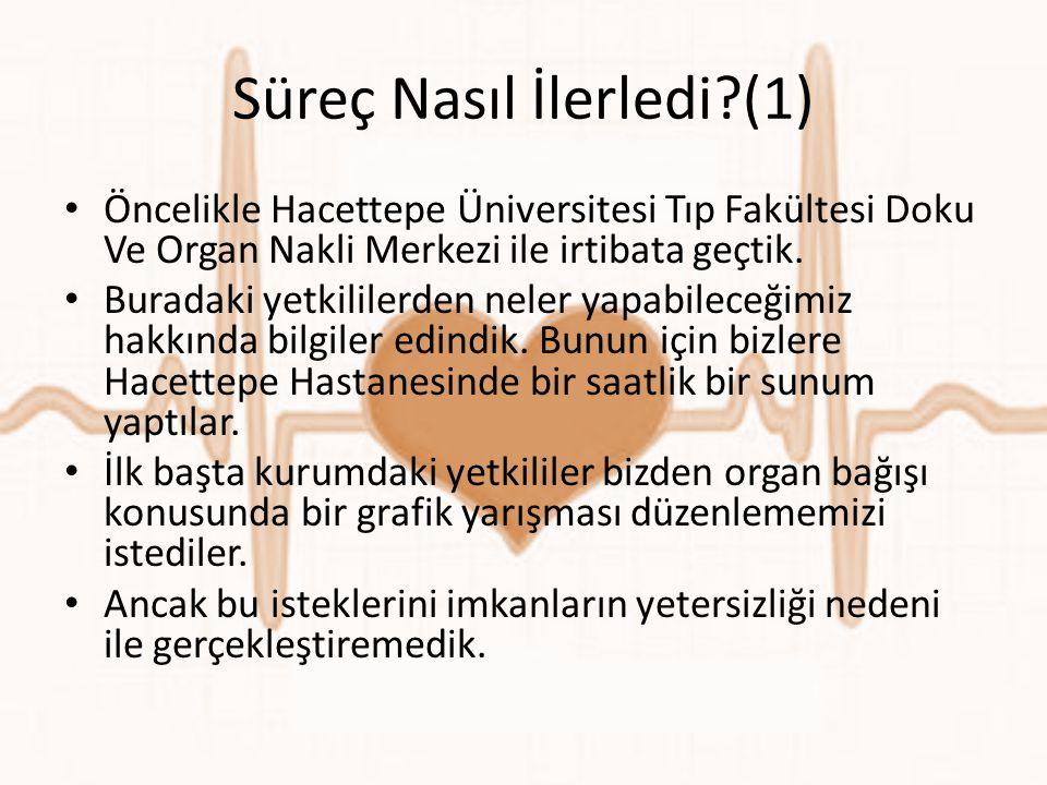 Süreç Nasıl İlerledi?(1) • Öncelikle Hacettepe Üniversitesi Tıp Fakültesi Doku Ve Organ Nakli Merkezi ile irtibata geçtik. • Buradaki yetkililerden ne