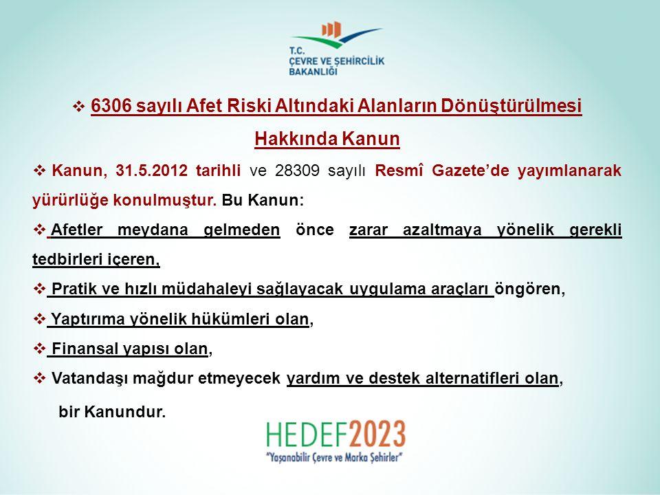  6306 sayılı Afet Riski Altındaki Alanların Dönüştürülmesi Hakkında Kanun  Kanun, 31.5.2012 tarihli ve 28309 sayılı Resmî Gazete'de yayımlanarak yür