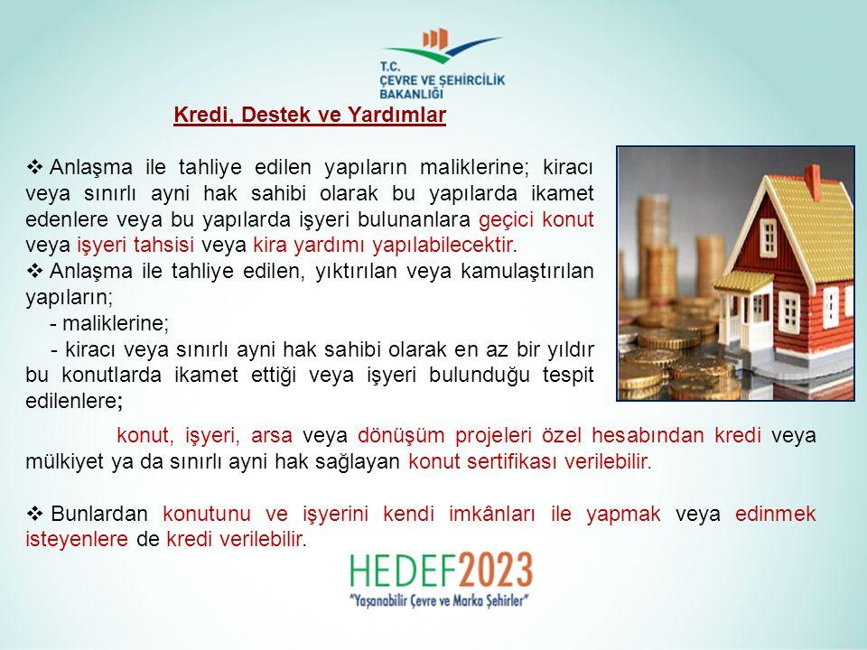Kredi, Destek ve Yardımlar  Anlaşma ile tahliye edilen yapıların maliklerine; kiracı veya sınırlı ayni hak sahibi olarak bu yapılarda ikamet edenlere