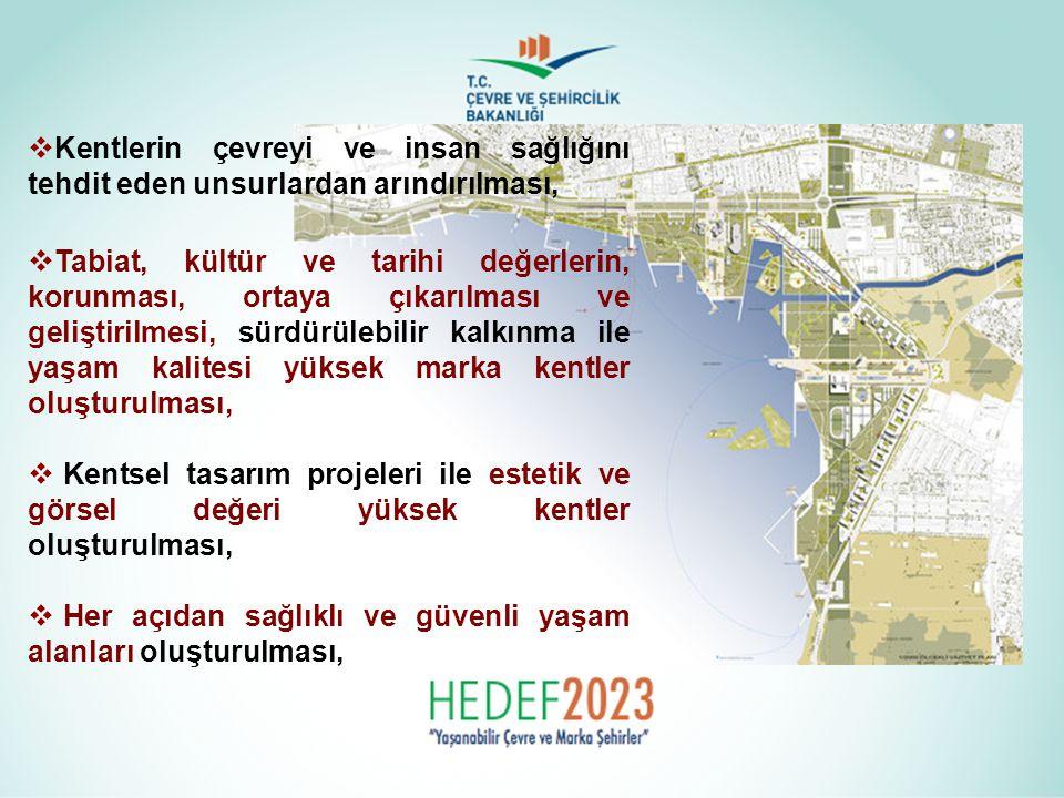  Kentlerin çevreyi ve insan sağlığını tehdit eden unsurlardan arındırılması,  Tabiat, kültür ve tarihi değerlerin, korunması, ortaya çıkarılması ve