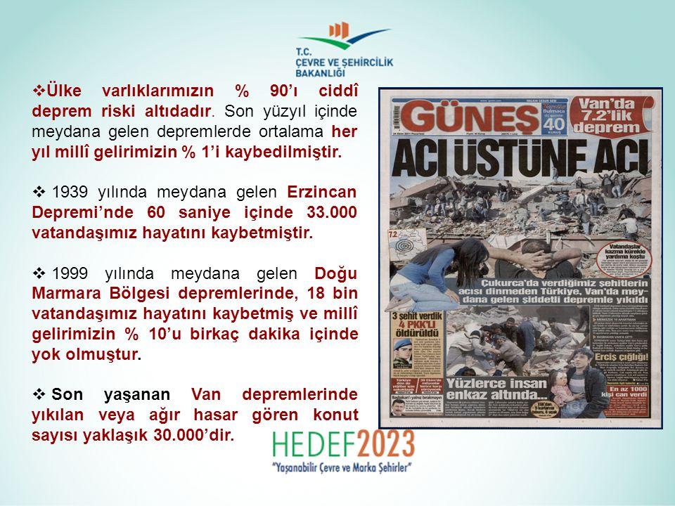 İstanbul ve çevresinde olması ihtimali yüksek olan bir depremde;  20 ilâ 50 bin binanın ağır hasar göreceği,  100 milyar $'lık maddî zararın oluşacağı  Can kaybının 20 ilâ 50 bin kişi arasında olacağı ve 100 binlerce kişinin önemli derecede bedeni zarara uğrayıp sakat kalacağı,  1 ilâ 2 milyon kişinin evsiz kalacağı ve  1 ilâ 1,5 milyon kişinin ise, işsiz kalacağı tahmin edilmektedir.
